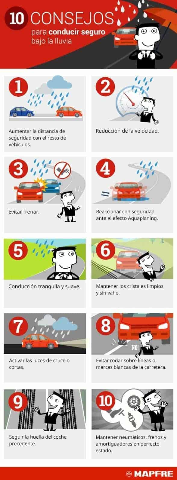 consejos para conducir con lluvia con caravana infografia